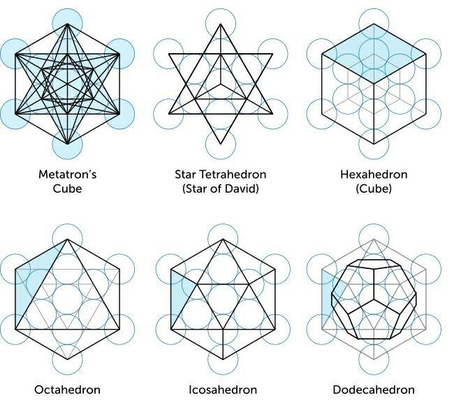 metatrons-cube1-1362621534.jpeg